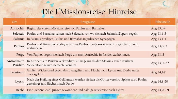 1.Missionsreise Hinreise Tabelle