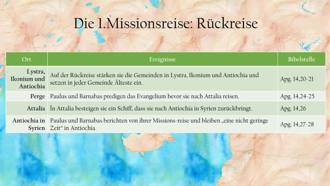 1.Missionsreise Rückreise Tabelle