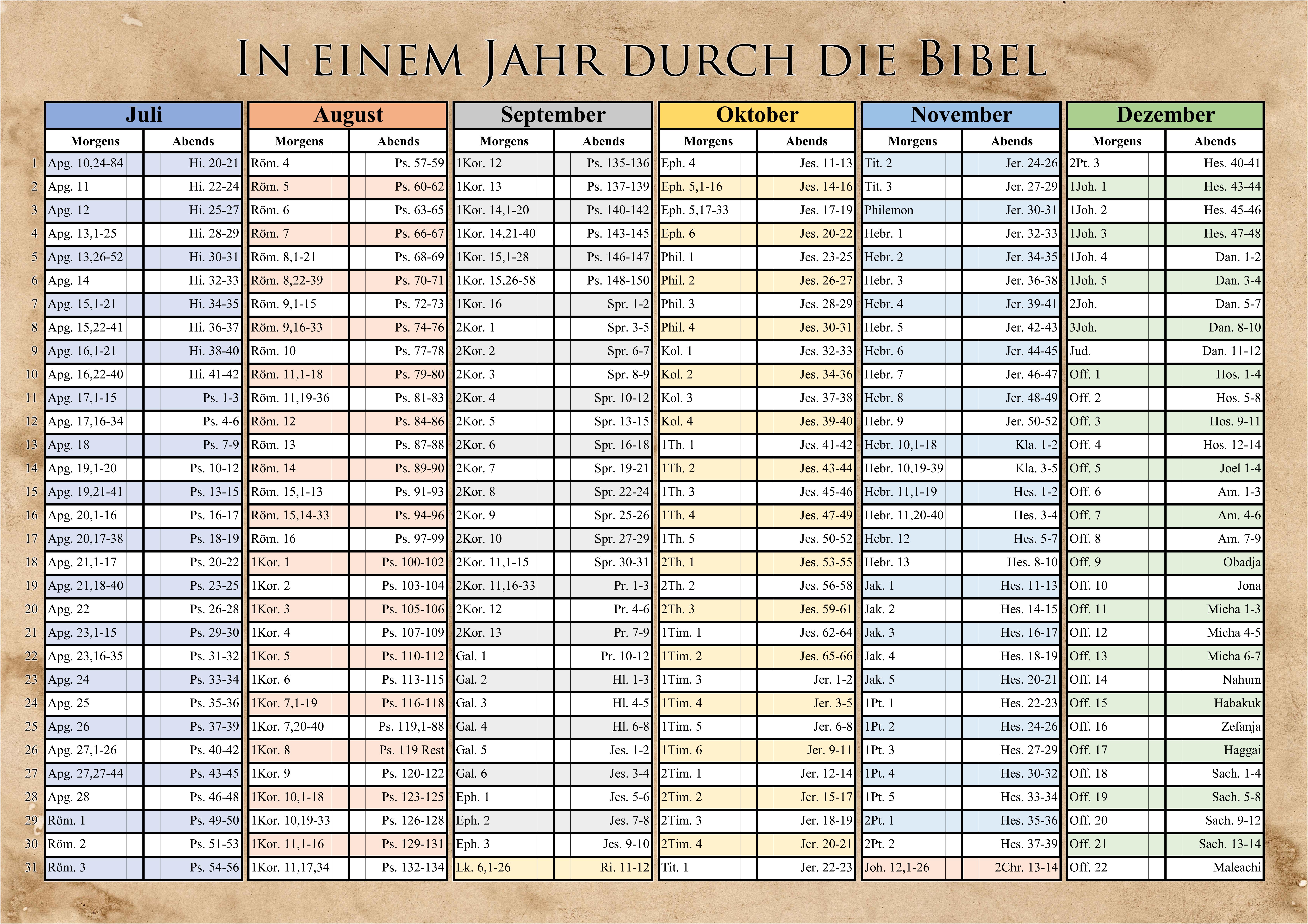 Bibellesepläne In Einem Jahr Durch Die Bibel In 90 Tagen Durch Das